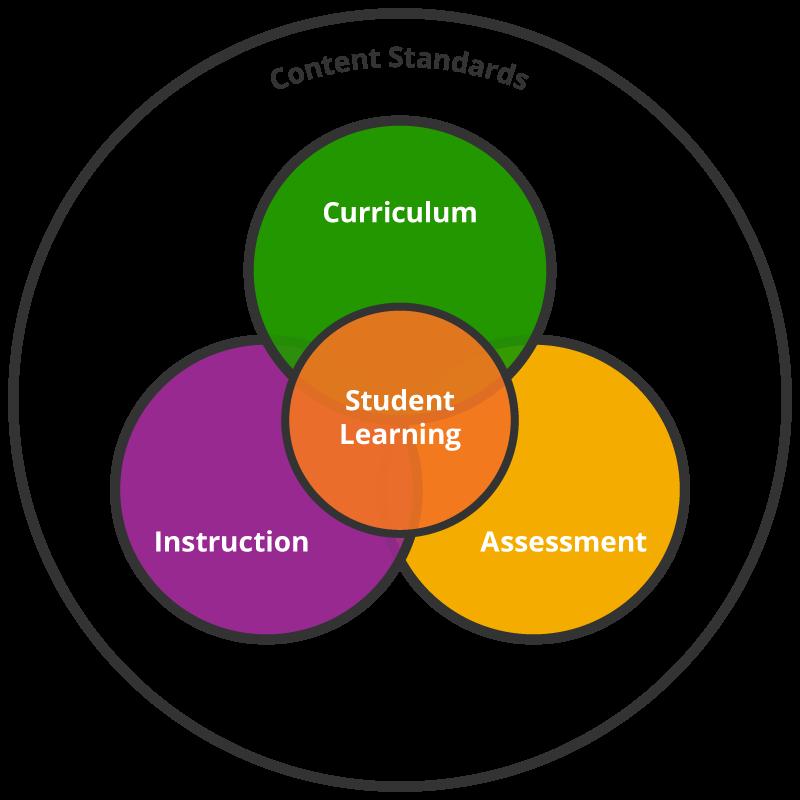 standards_alignment-1